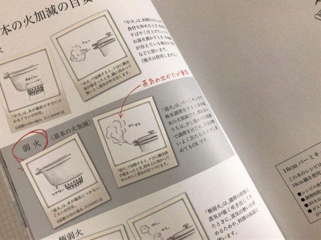 バーミキュラ レシピブック 01より。火加減の目安