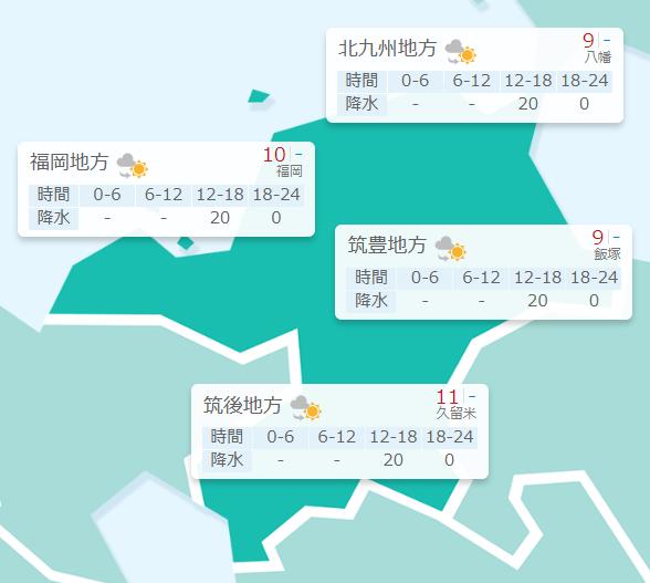図:NHKの天気画面(福岡県)
