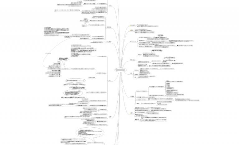 キャプチャ:XMindで作ったマインドマップ例2
