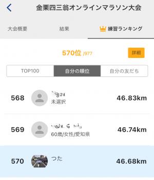 キャプチャ:金栗四三翁マラソンの結果